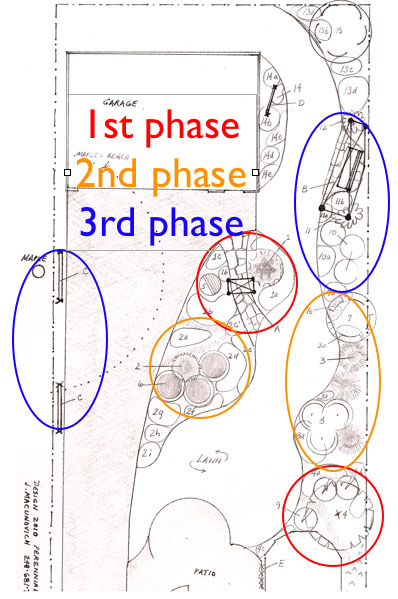 Budrys3Phases.jpg